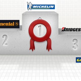 Clasificación de neumáticos online europea – Top 5 – Febrero 2014